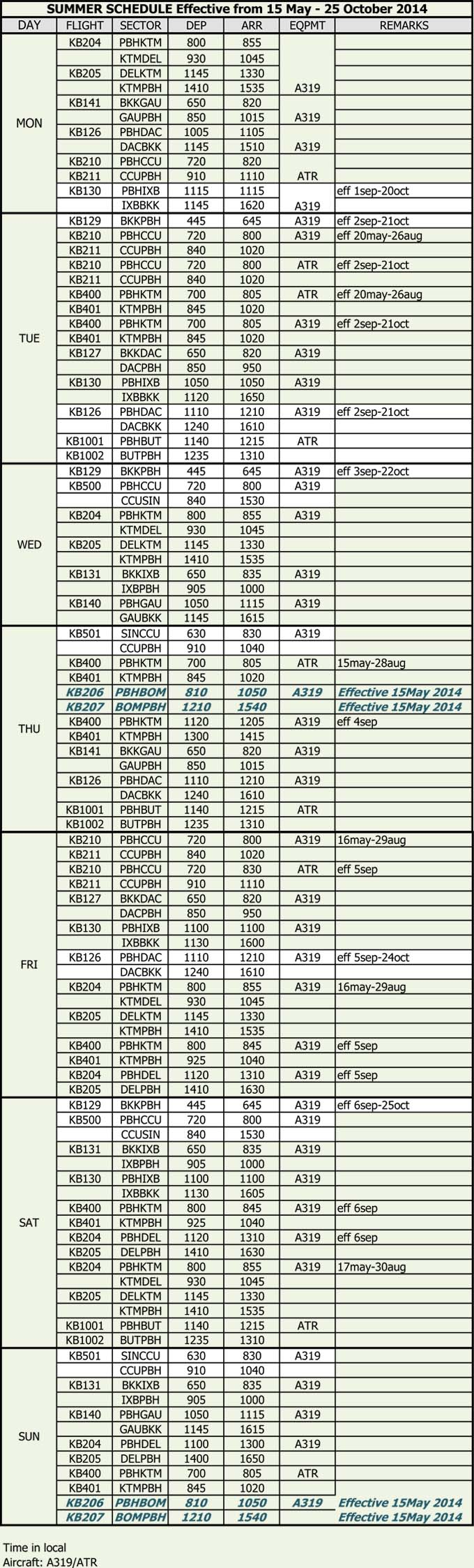 FlightSchedule 15thMay-25thOct14