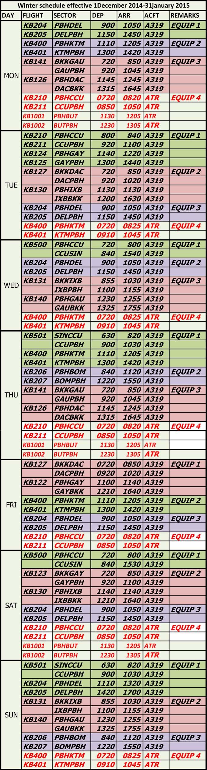 FlightSchedule 1stDec-31stJan15